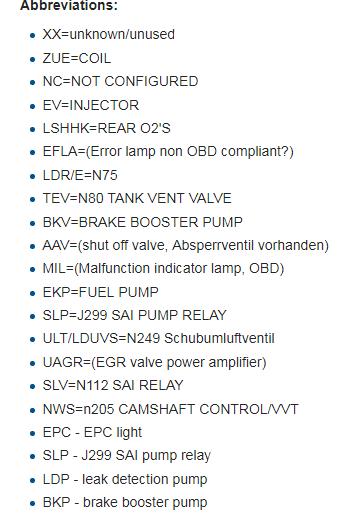 removing emissions hardware  Untitl12