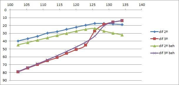 Mis Monitores JBL LSR 305. - Página 5 Disto_10