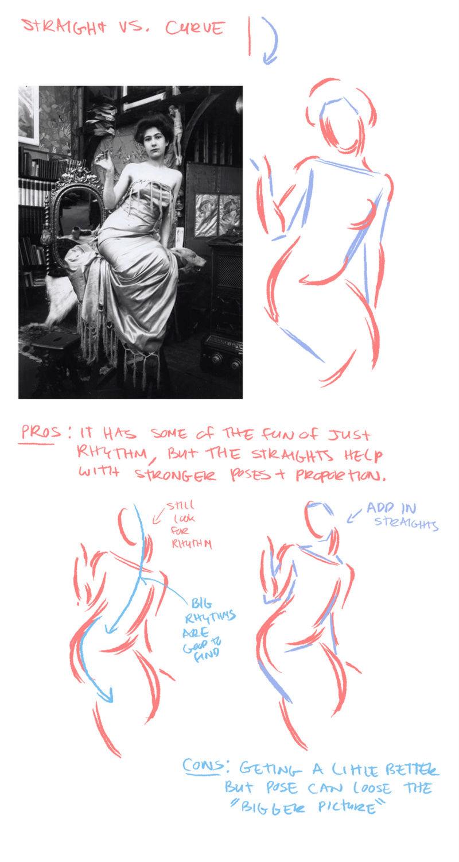 [tuto]Rad Sechrist animateur : la manière d'aborder le dessin d'après modèle Starti12