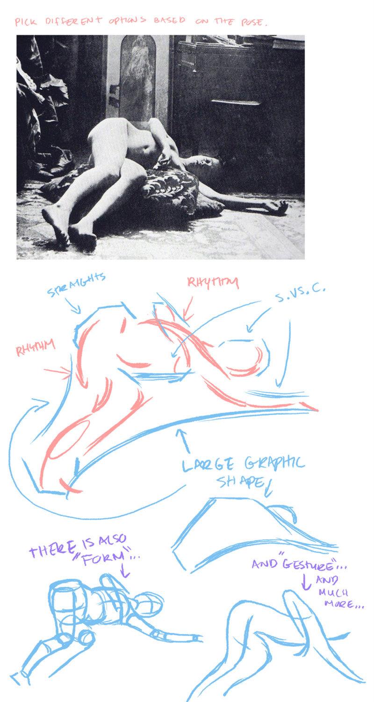 [tuto]Rad Sechrist animateur : la manière d'aborder le dessin d'après modèle Starti13