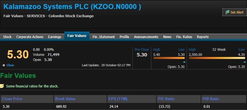KZOO - Highly Undervalued Stock in CSE 22728910