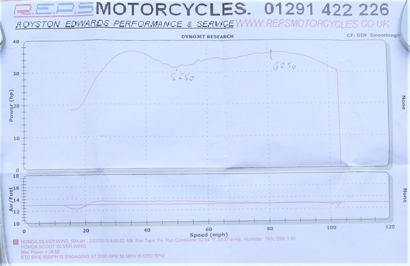 Dyno print out, stock engine, 22g Dr Pulleys Dscf6211
