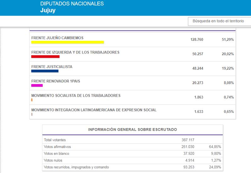 Elecciones legislativas 2017 - Página 3 22554910