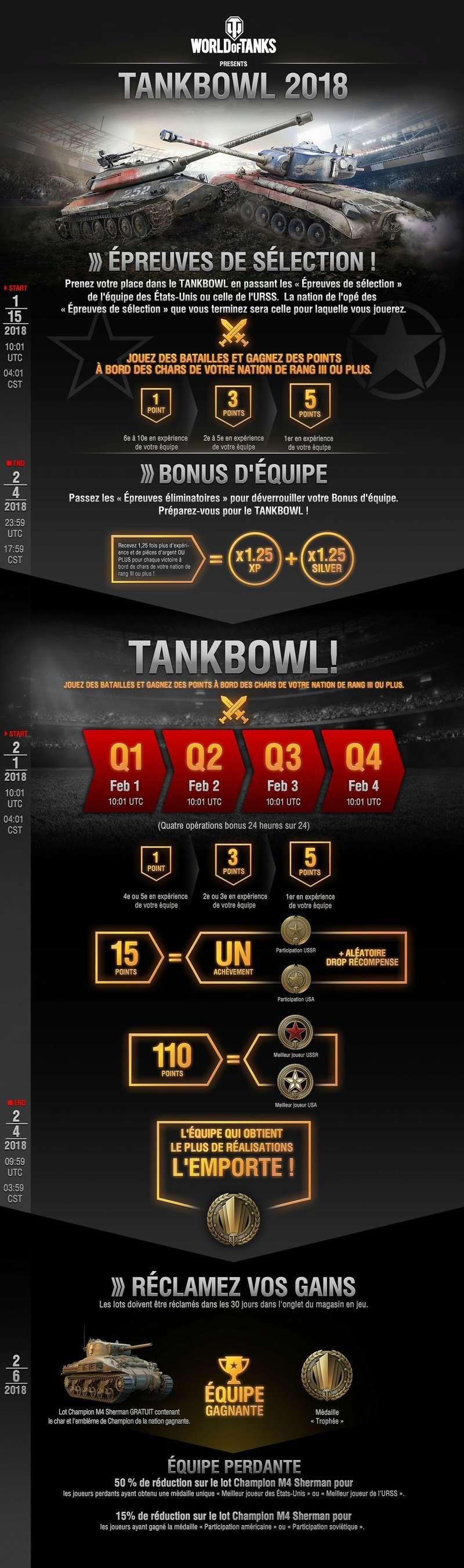 Tank bowl 2018 Tankbo10
