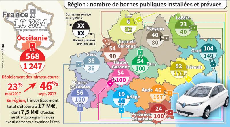 Ça avance doucement mais ça avance dans l'Hérault (+ carte Aveyron ) - Page 5 15674010
