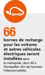 Ça avance doucement mais ça avance dans l'Hérault (+ carte Aveyron ) - Page 5 Firesh10