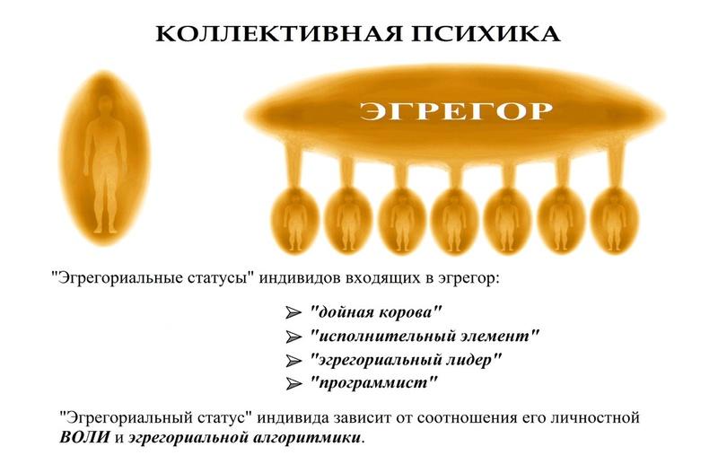 ЭГРЕГОРЫ Fullsi10