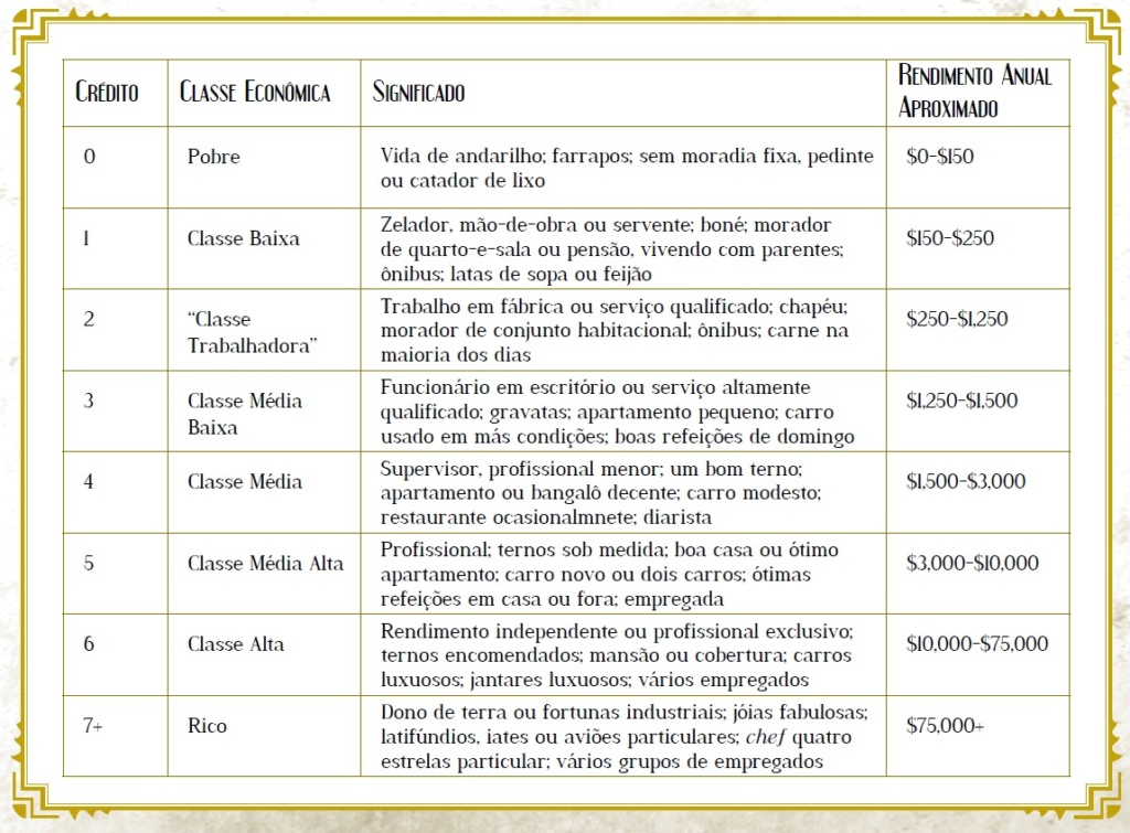 [!Tutorial!] Sistema e fichas Credit10