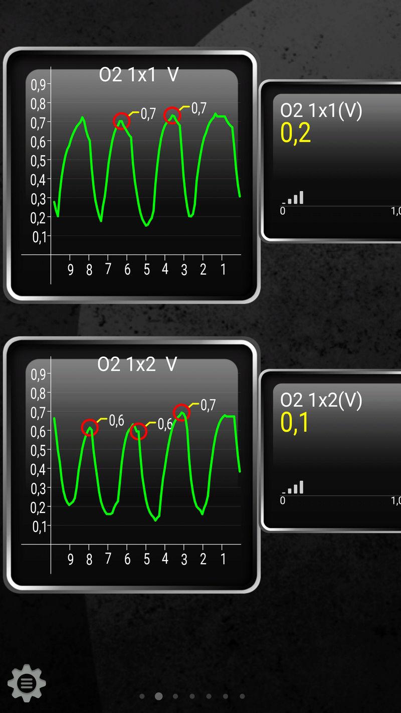 Erro P0420: Perda de eficiência do catalisador Screen10