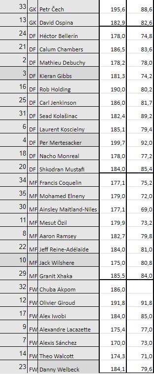 Datos de futbolistas Captur10