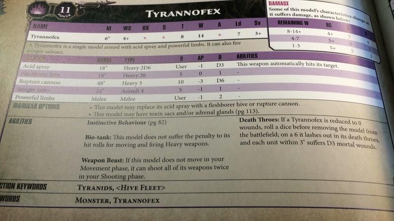 Codex Tiránidos de octava - Página 3 Img-2014