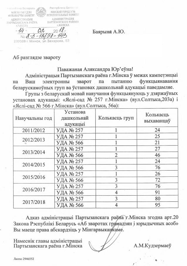 Статыстыка ў Райвыканкамах з 2011 па 2017 Eiaziu10