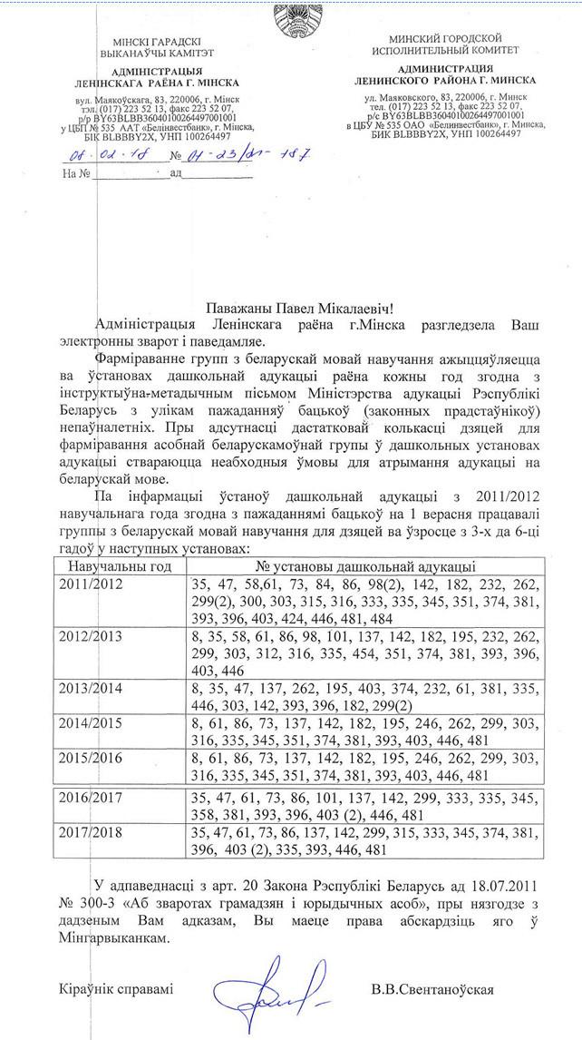 Статыстыка ў Райвыканкамах з 2011 па 2017 Ezuziu10