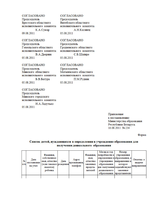 Ці фіксуецца мова навучання пры пастаноўцы на ўлік, Гродненская вобласць Iiaiu_12