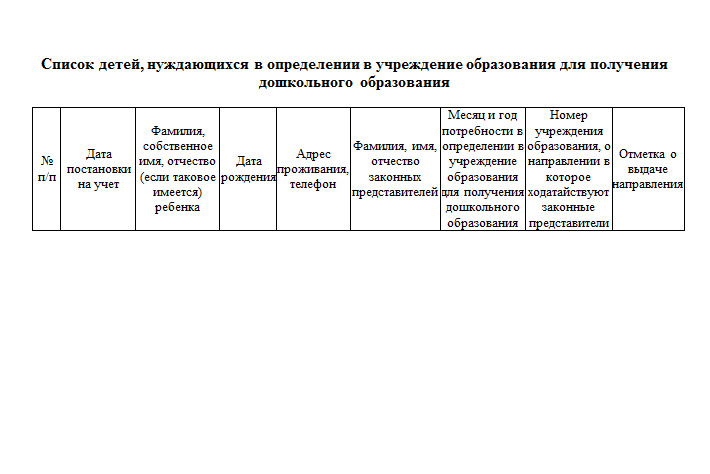 Ці фіксуецца мова навучання пры пастаноўцы на ўлік, Магілёўская вобласць Uuou10