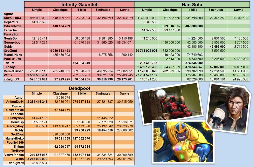 LUP's Club TdM 06.18 : Sorties Ciné • Infinity Gauntlet, Han Solo, Deadpool - Page 3 Juin210