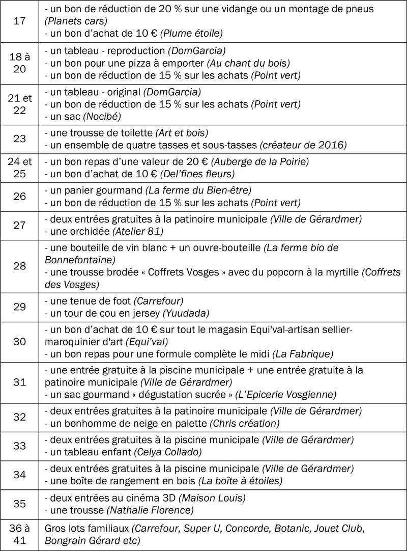 Liste des lots de la tombola du 24/11/2017 Liste_11