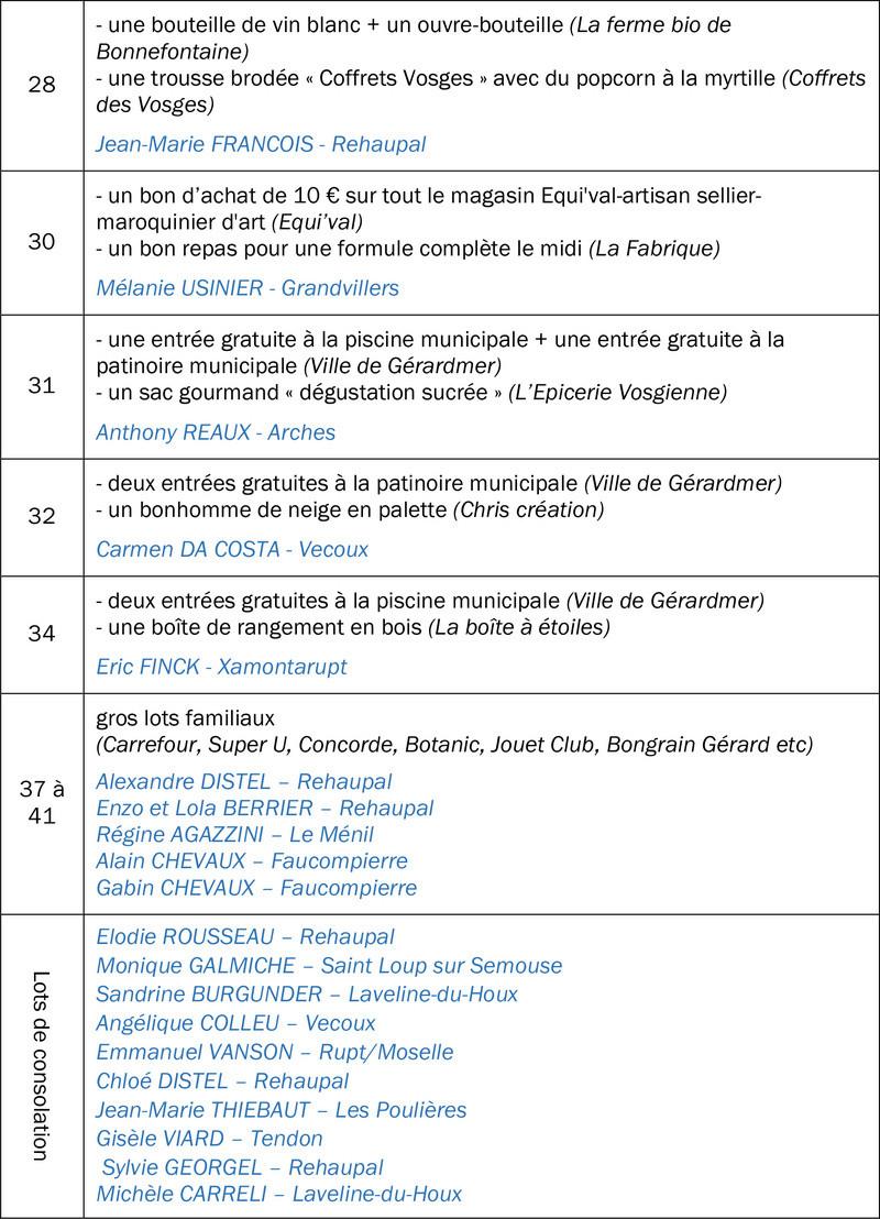 Liste des gagnants absents de la tombola du 24/11/2017 Liste_15