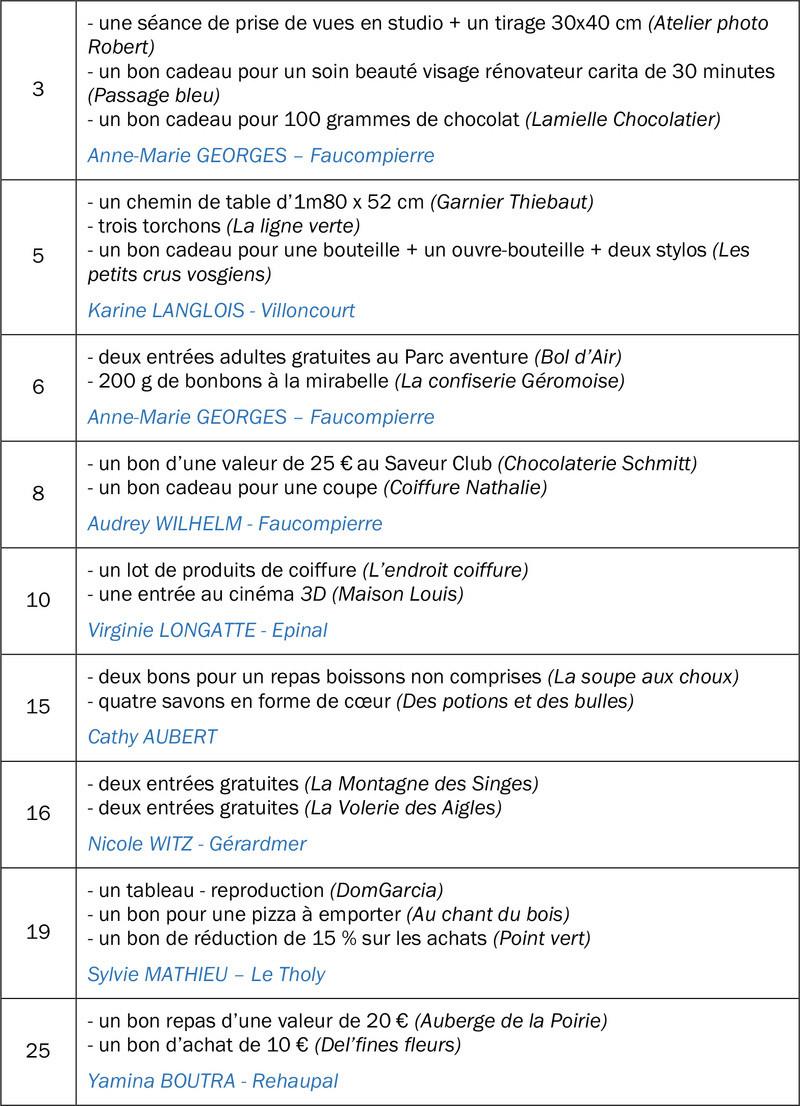 Liste des gagnants absents de la tombola du 24/11/2017 Liste_16