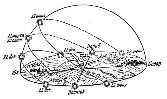 Восстановление Сакрального Календаря (общими силами) K3my4y10