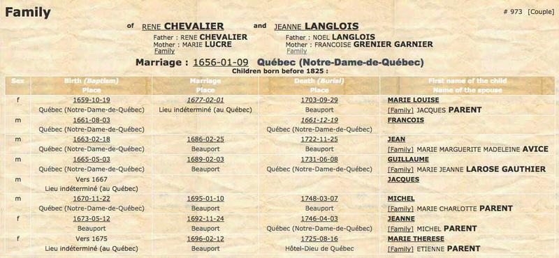 Chevalier Famill11