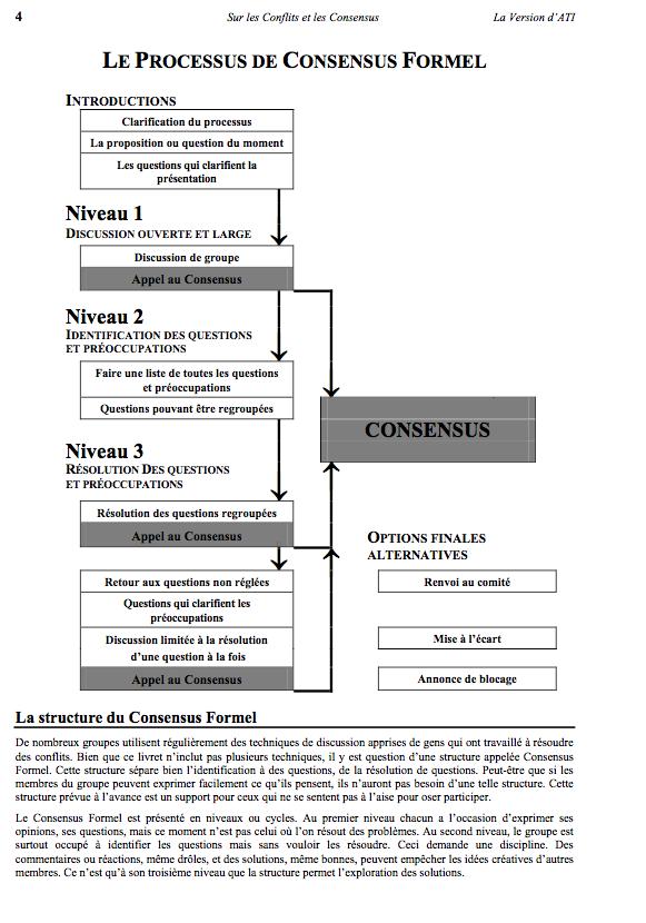 Les décisions par consentement Proces10