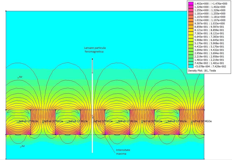 Despre ecuaţiile lui Maxwell - Pagina 8 Halbac11