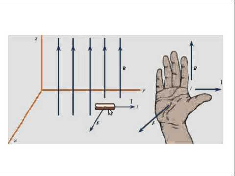 Motor  magnetic  cu  magneti tip. Potcoava -Principiul  fizic  de  functionare  - Pagina 4 Right_10