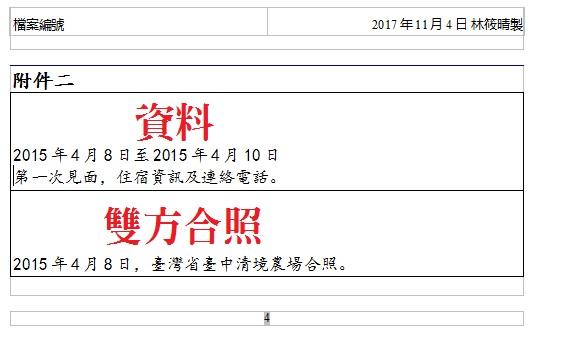 【港台婚姻 | 受養人 | 手續】如何申請香港受養人簽證 1212