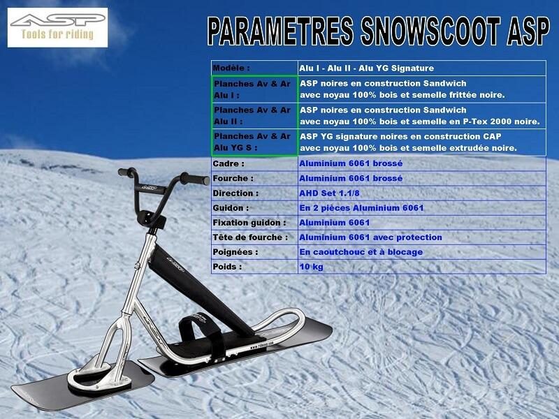 Les Concepteurs Fabricants de SnowScoot Aspa0010