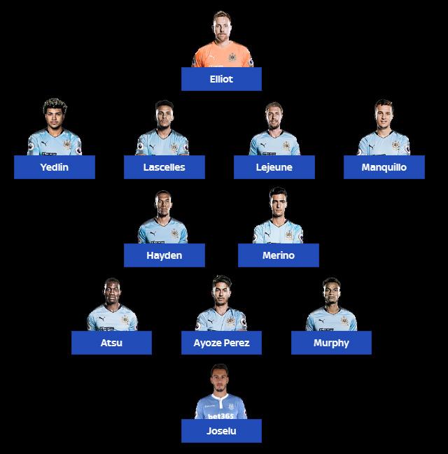 Arsenal - Newcastle 1:0 Team11