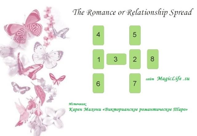 Расклад на любовь и отношения 00196
