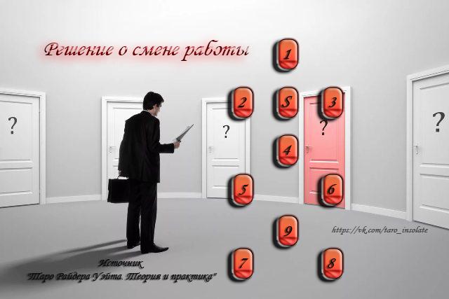 """РАСКЛАД """"РЕШЕНИЕ О СМЕНЕ РАБОТЫ"""" 00316"""