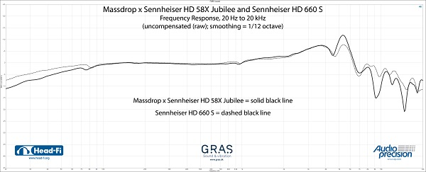 Massdrop Sennheiser 58X Jubilee Rms-le10