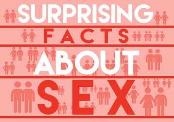 Surprising Facts About Sex Origin10