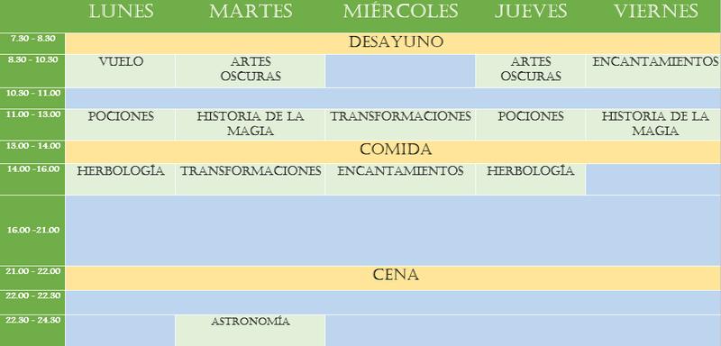 Información varia 1er_cu10