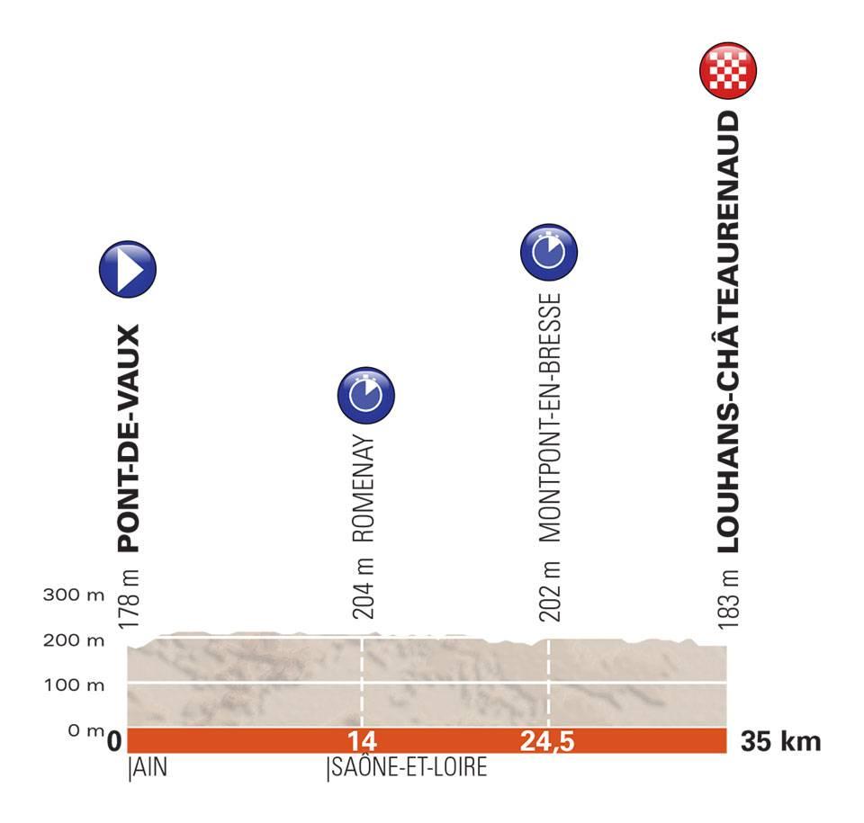 Critérium du Dauphiné 2018 5600610