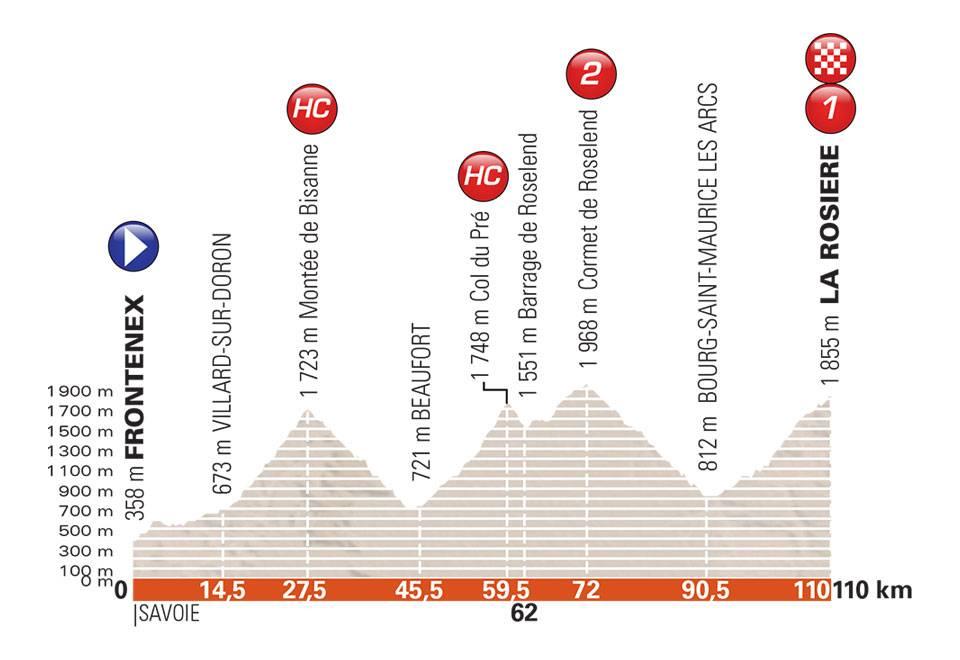 Critérium du Dauphiné 2018 7f3a510