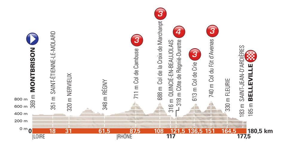 Critérium du Dauphiné 2018 F876310