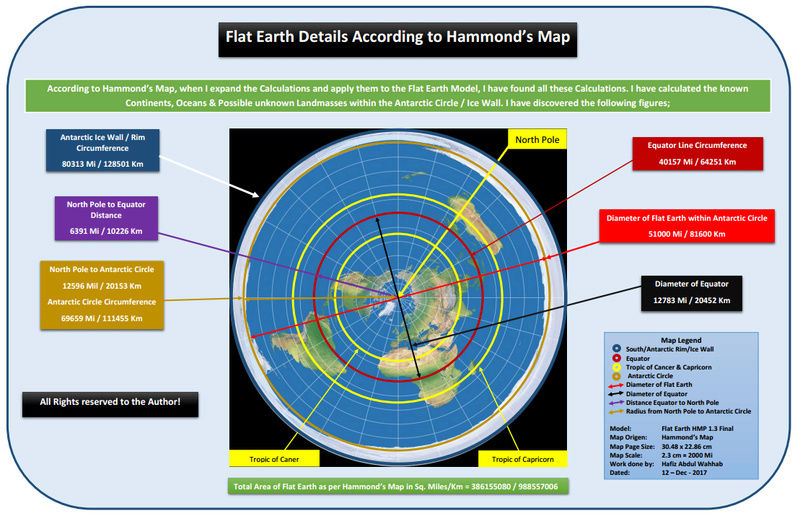 Flat Earth Maps  - Page 7 1_3_410