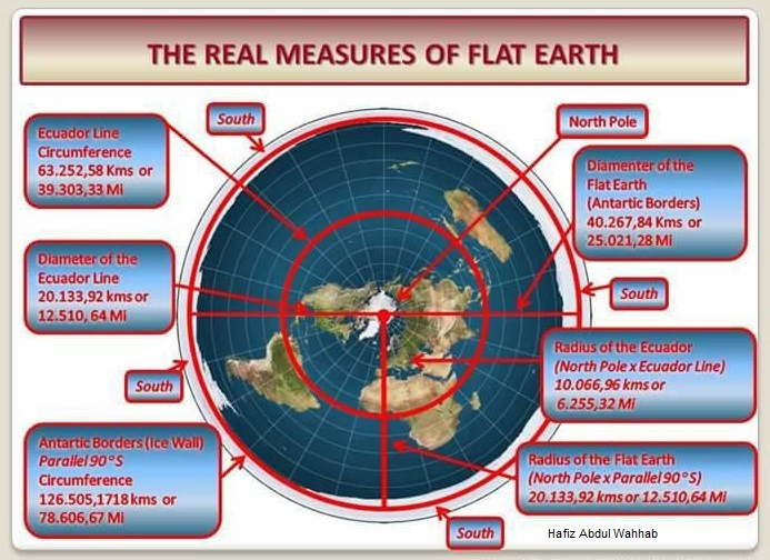 Flat Earth Maps  - Page 6 Hm_com10