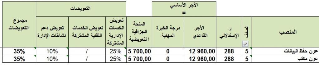 جدول التعويضات للصنف 5 مثبتين  510