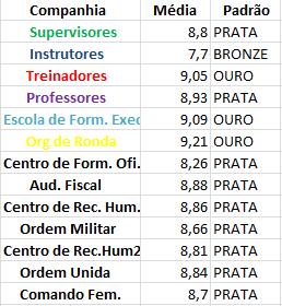 {Auditoria de Confiança - Abr/Mai - 2019} Aud_co10