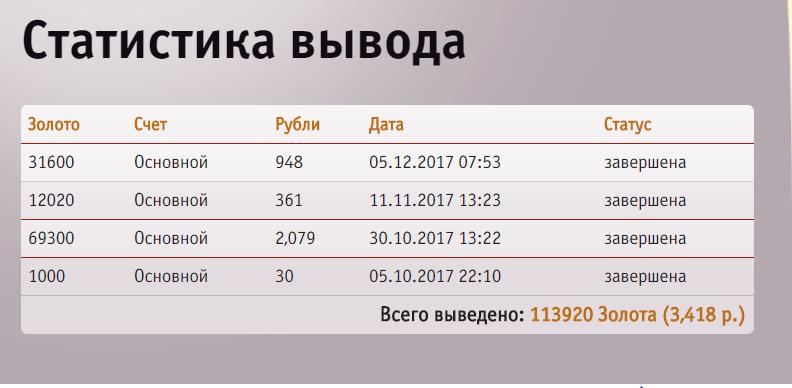 ИГРА GOLDEN EGGS Yzaa_119