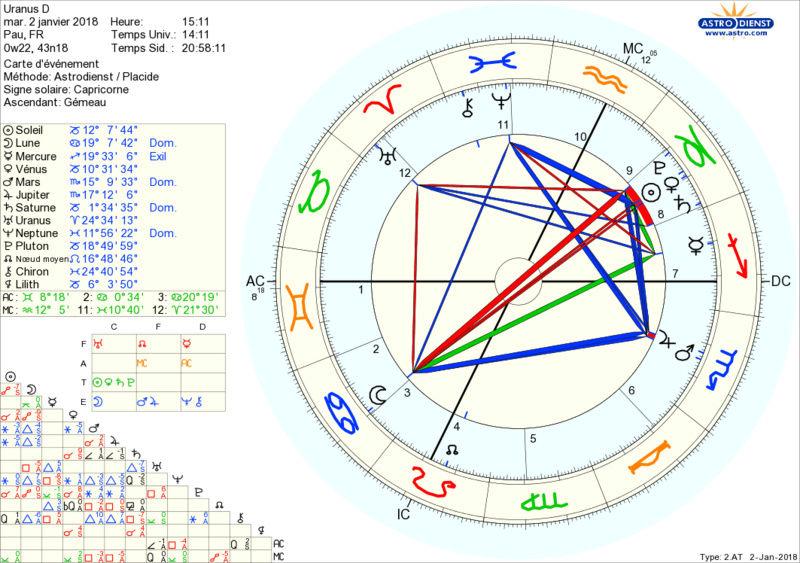 Aspects du mois de Janvier - Page 2 Astro_10