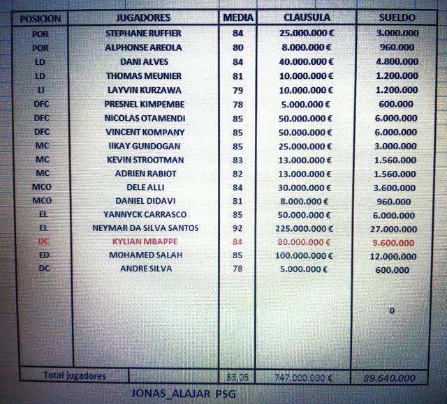 POST CLAUSULAS - SALARIO DE LOS CLUBES T3 AQUI Img_2010