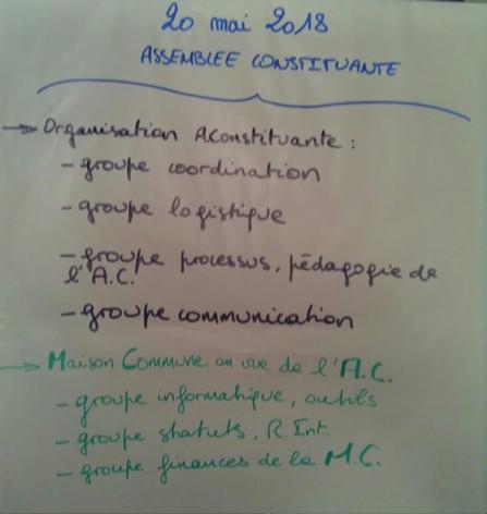 SYNTHESE CR réunion de Poitiers du 20 Mai 2018 Assemb10