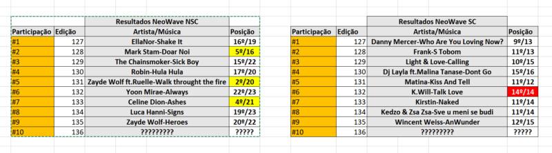 NSC 136 ◊ BAR DA PRAIA Final12
