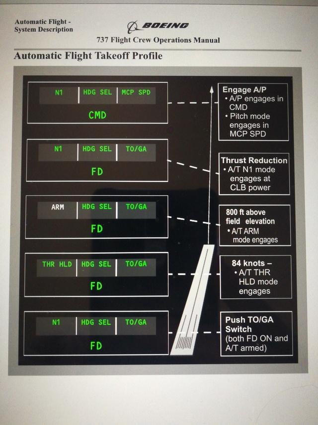 Checklist Ryanair - Página 2 15172310