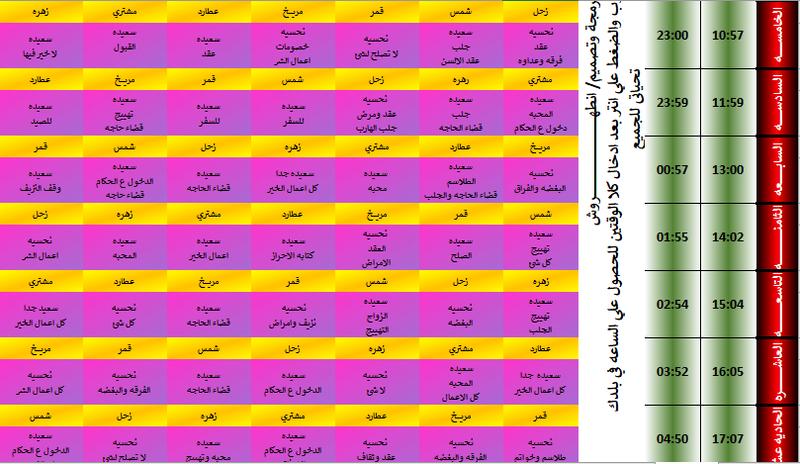 برنامج ساعات العمل  - صفحة 3 22222210